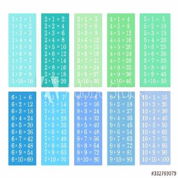 Colorful multiplication table between 1 to 10.Learning material for primary school students ,