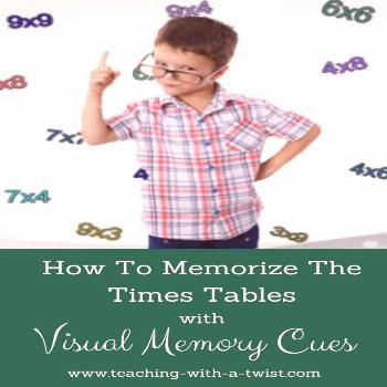 How to Memorize The Times Tables Fast With Visual Memory Cues - Teaching with a Twist Visual memory