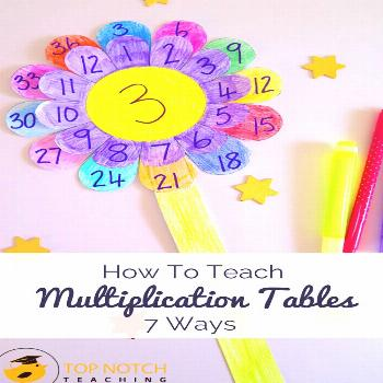 Inspirational quotes   teaching multiplication, substitute teaching, teaching history, teaching mus