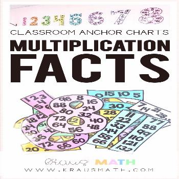 Multiplication Facts/ Multiples Anchor Charts | Kraus Math MULTIPLES POSTERS (1 – 12) *UPDATED WI
